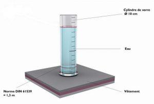 Freemountain colonne eau impermeabilité